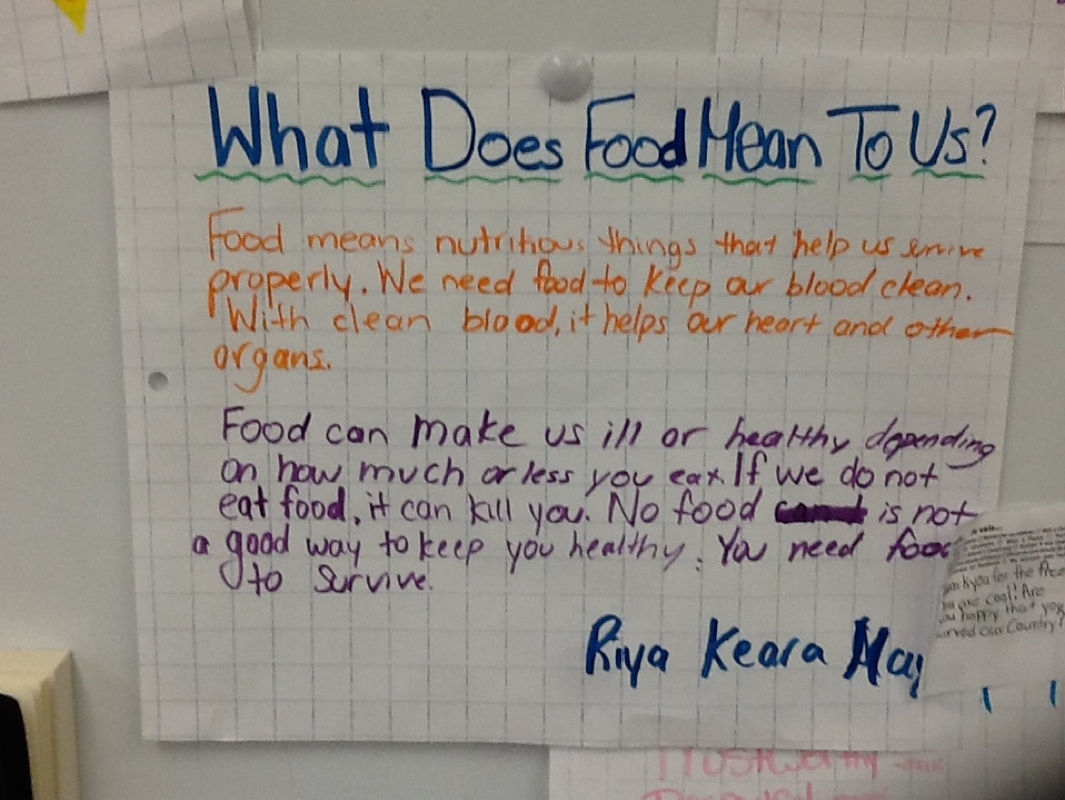 What does food mean to you grade 6 website for Cuisine meaning